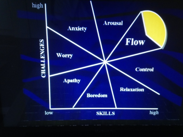 flow_diagram